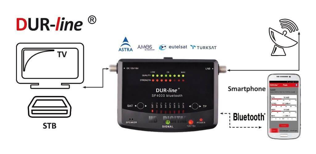 Profi Sat Finder 8 Satelliten Satfinder Messgerat Bluetooth Dur Line